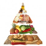 Blog post 9Jun11 Food Pyramid 150x150 Food Pyramid Replaced By MyPlate For Healthy Diet and Nutrition Guide
