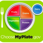 Blog post 9Jun11 Myplate1 150x150 Food Pyramid Replaced By MyPlate For Healthy Diet and Nutrition Guide